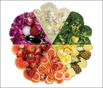 cách giảm cân nhanh bằng ăn rau xanh và củ quả