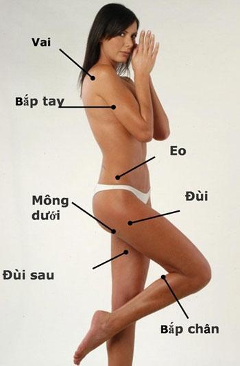 Công dụng giảm mỡ cực nhanh của Spawellness Be Slim Warm Slimming